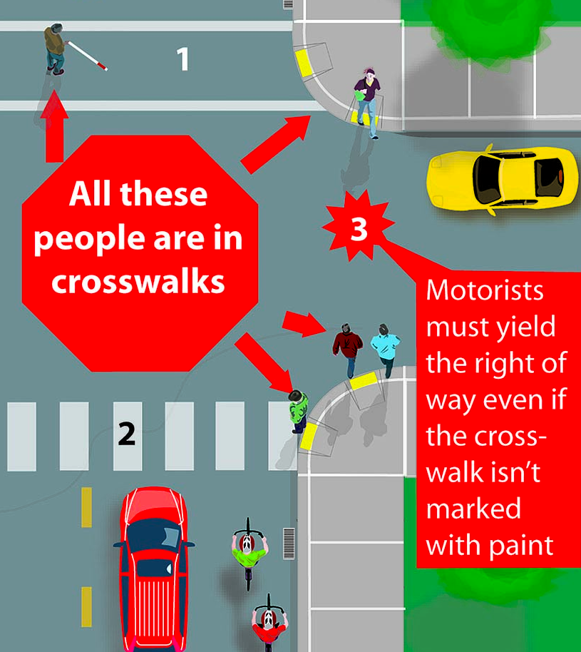 crosswalkdiagram